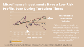 How Microfinance Investments Can Help You Mitigate Financial Risk During Turbulent Times