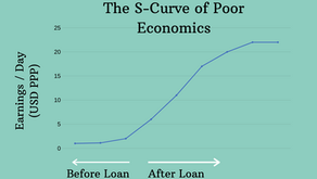 Why Micro Loans Work & The Economics of Lending To The Poor