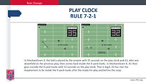 Rule 7-2-1_B.jpg