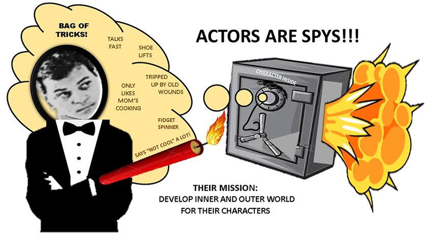 Acting Is Spying.jpg