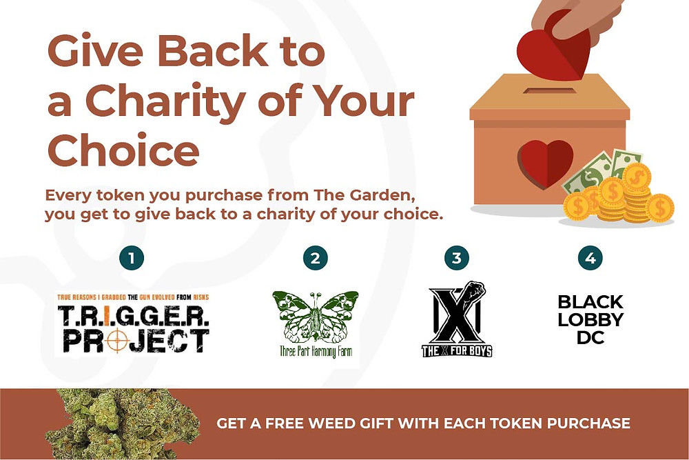 give back to a charity of your choice