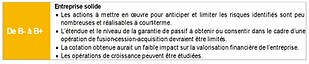 rapport note globale.PNG