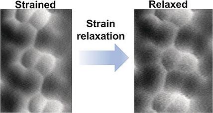strain release.jpg