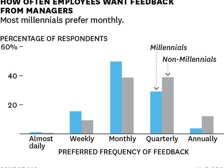 What Millennials employees want.