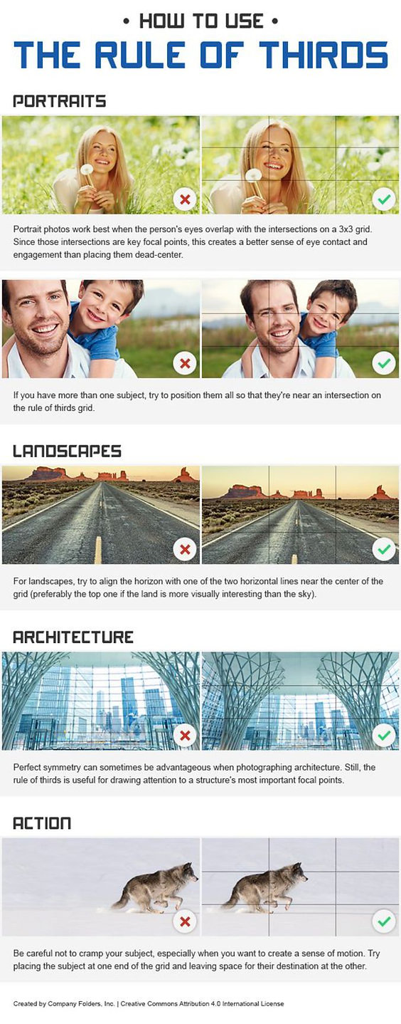Understanding the Rule of Thirds in Photography
