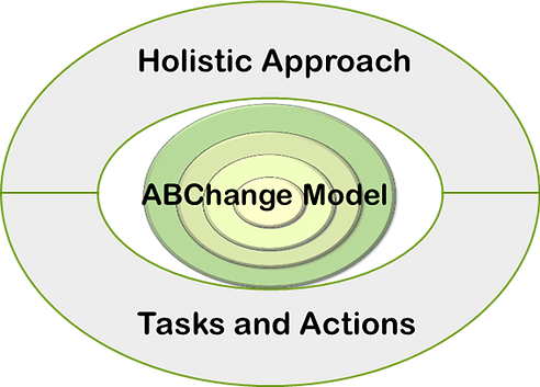 Holistic Approach 2021.png
