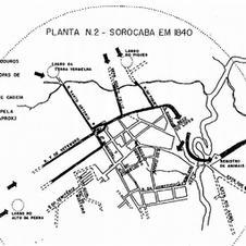Sorocaba em 1940