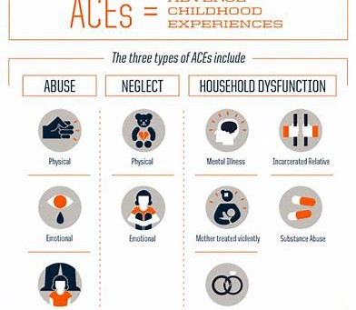 What Makes ACEs Different from Other Trauma?