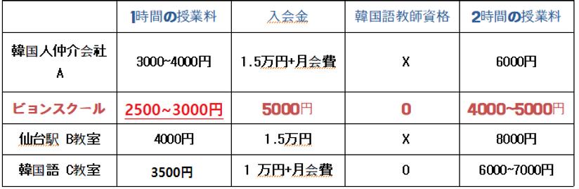 뵨스쿨 가격비교.png