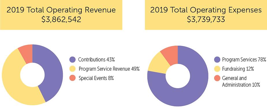 2019FinancialCharts_1.png