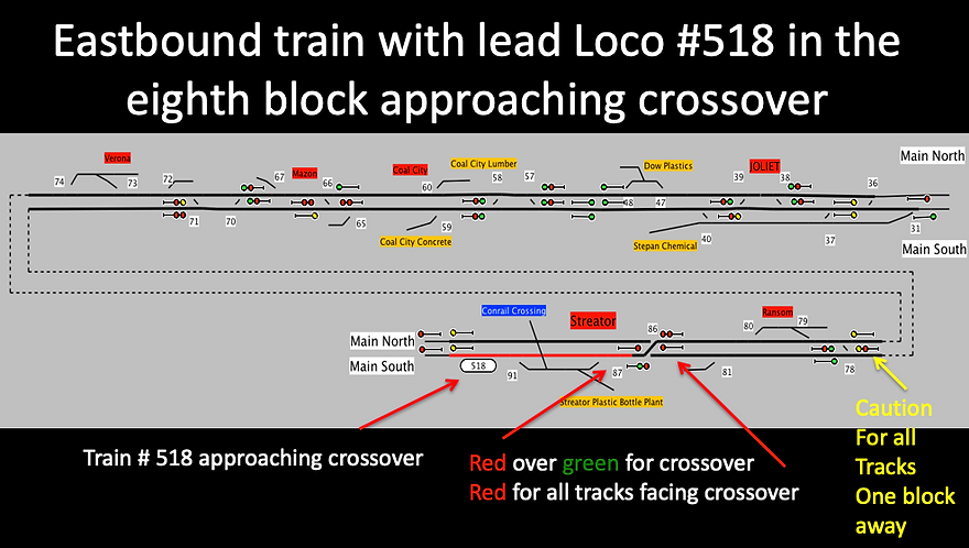 Crossover at CP86.png