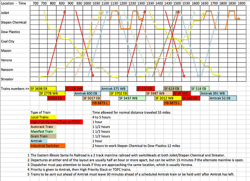 Train schedule graph.png