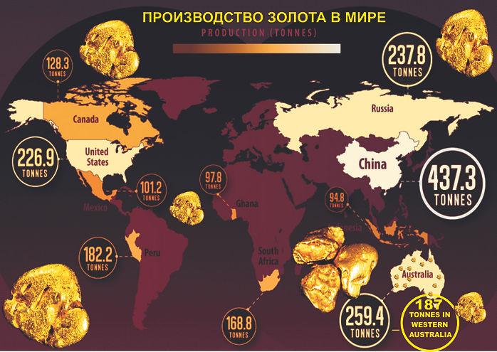 производство золота.jpg