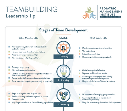 PMI_Leadership_Tip_Teambuilding_Snippet.