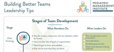 Building Better Teams.png