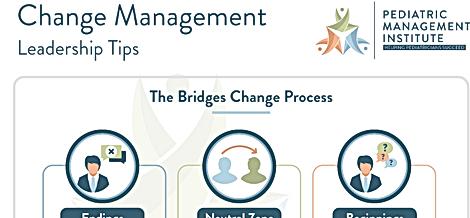 Change Management.png