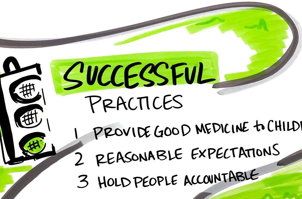 Successful_Practices.jpg