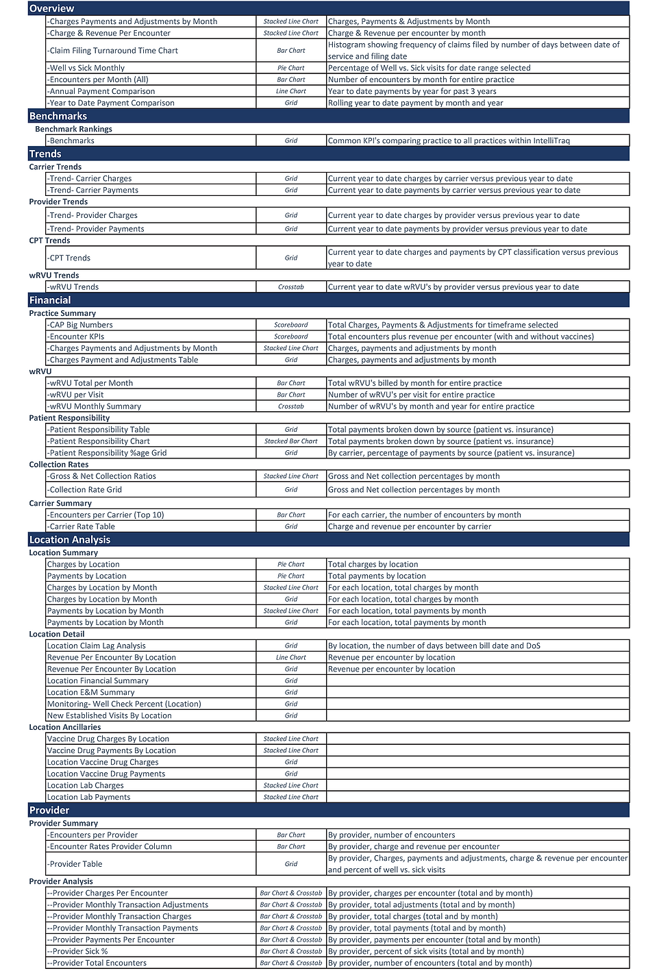 PMI_IntelliTraq_Inventory_P1_V2020.png