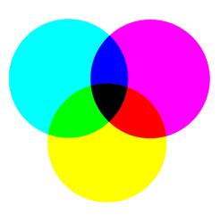 Perfiles de color: CMYK vs RGB