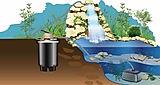 Фильтрация, аэрация водоемов