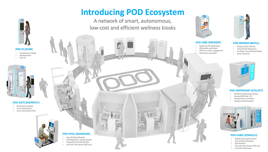 POD Ecosystem II.png