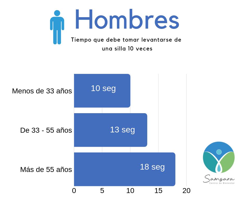 medicina funcional colombia
