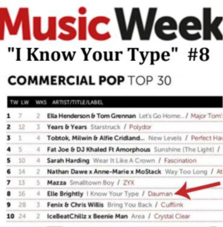 music week chart.jpg
