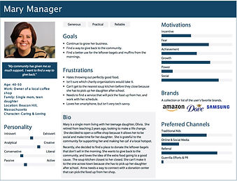 Mary Manager's persona displaying her personality metrics, goals, frutrations, motivations, favorite brands, and a biography