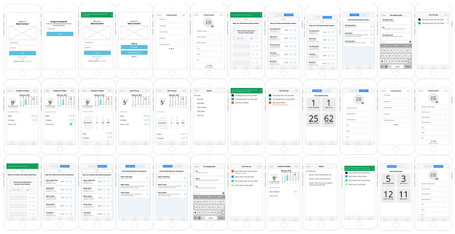 A single image containing thumbnails of all of the screens from the wireframing session.