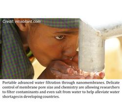 drinking water figure final