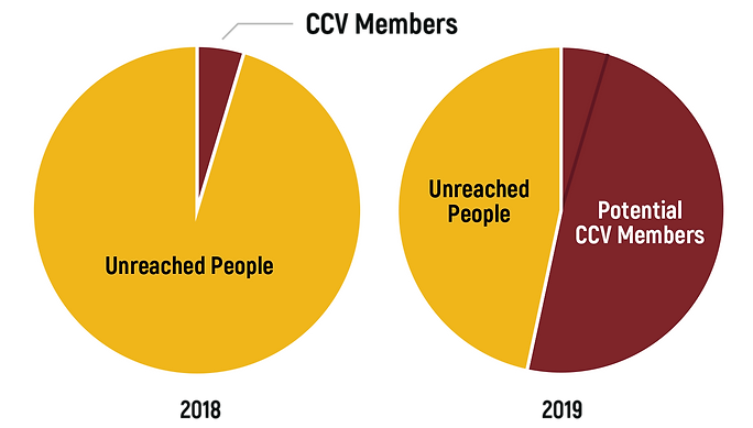 Influence-Pie-Charts_v3.png