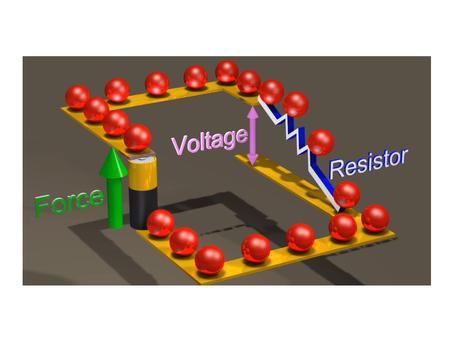 Como ver a eletricidade: movimento dos elétrons.