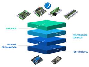 4 passos para usar o Arduino/ESP32 profissionalmente