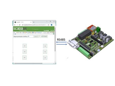 SCADABR + RS485 MODBUS: Aplicação real usando a CPB