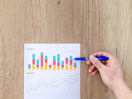 Four Metrics To Help You Find Money in Your Practice