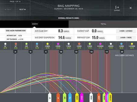 Le Bag Mapping: C'est quoi ?