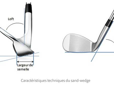 Wedge Matrix: Le programme Wedging de Golf Training Concept