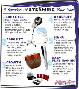 Benefits Of Steaming