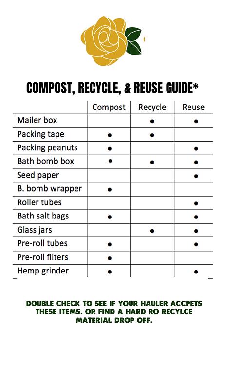 [Original size] Compost, Recycle, & Reus