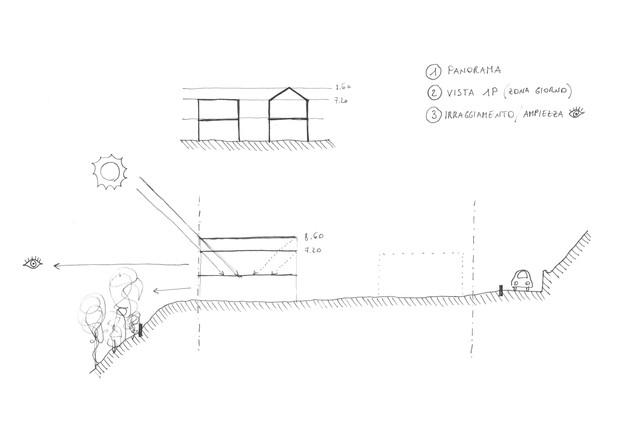 Schema02.jpg