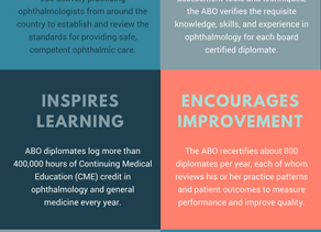 American Board of Ophthalmology to Issue 30,000th Certificate