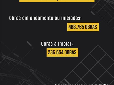 Raio X da Construção Civil no Brasil!