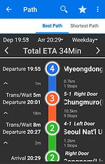 MetroidHD - Best Path and Travel Time | Essential Travel Tips on South Korea