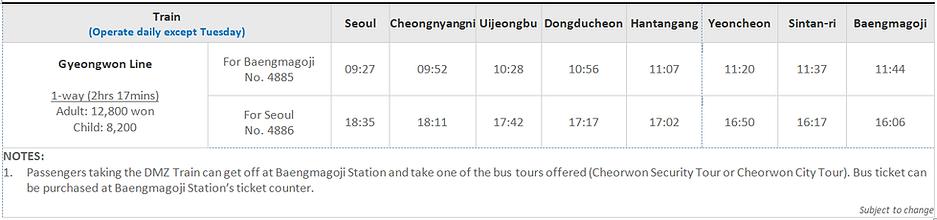DMZ Tran - Train Schedule of Gyeongwon Line from Seoul to Baengmagoji