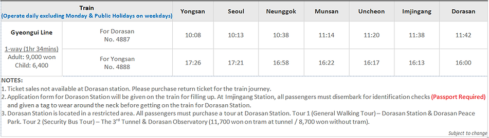 DMZ Tran - Train Schedule of Gyeongui Line from Seoul/Yongsan to Dorasan