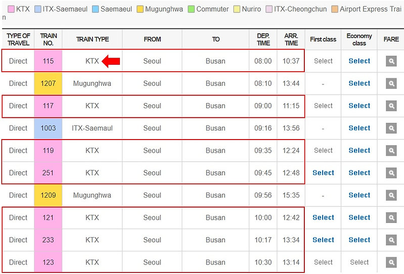 Snapshot of Ticket Reservation - Seoul to Busan Train Schedule | KoreaToDo