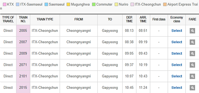 ITX from Cheongnyangni to Gapyeong Station | KoreaToDo