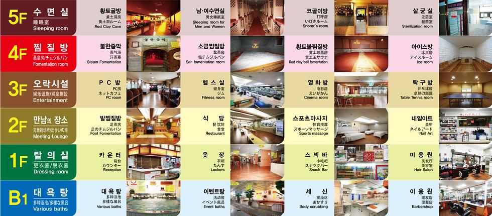 Floor Plan of Siloam Sauna Jjimjilbang | Seoul, South Korea