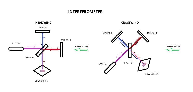 Interferometer1.png
