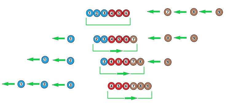 propagation balls 1.png